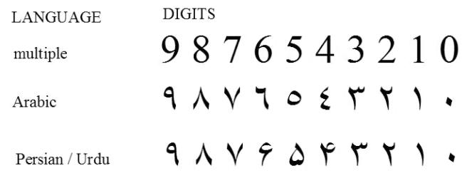 تایپ فارسی اعداد در ورد